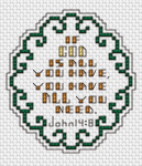 John 14:8 pattern